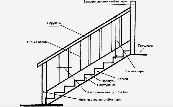 Hogyan kell önteni egy beton hiúság tetejét