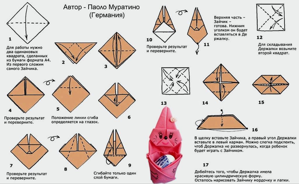 Húsvéti kézművesség: típusok és ötletek, tojás, kompozíciók, szimbólumok, gyártási technikák